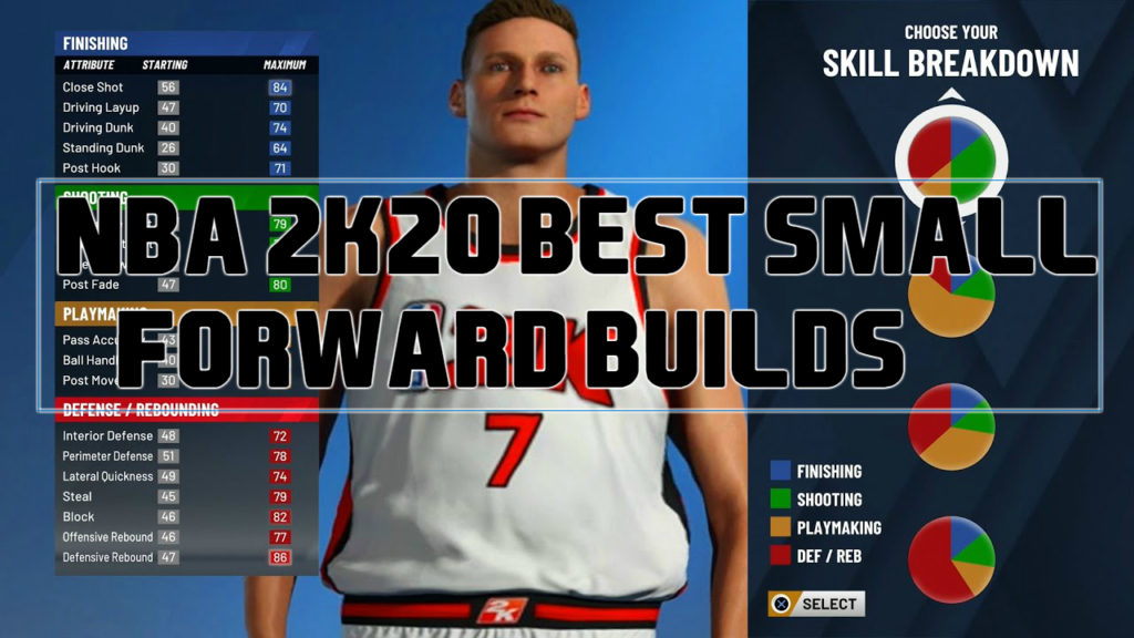 small forward builds NBA 2k20
