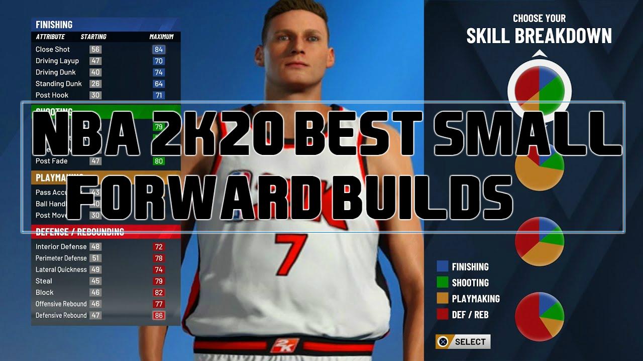 small forward builds NBA 2k20